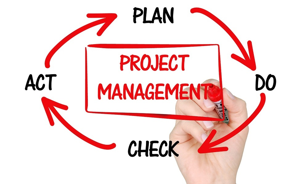 חמישה שלבים בסיסיים לניהול פרויקטים
